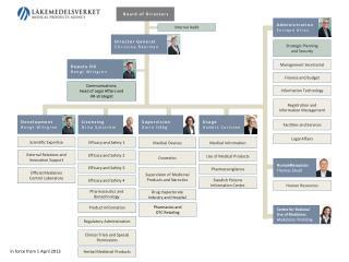 Registration and Information Management