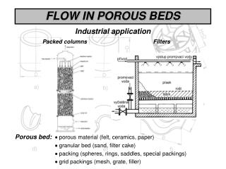 FLOW IN POROUS BEDS