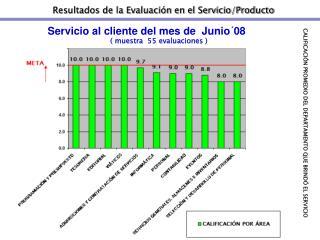 Resultados de la Evaluaci n en el Servicio
