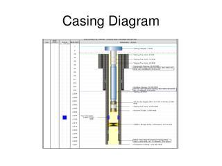 Casing Diagram