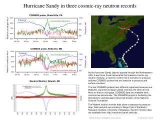 Hurricane Sandy in three cosmic-ray neutron records