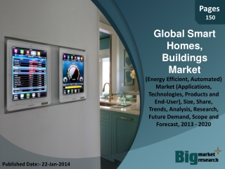 Global Smart Homes, Buildings Market