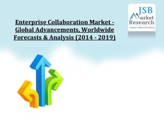 Enterprise Collaboration Market - Global Advancements, World