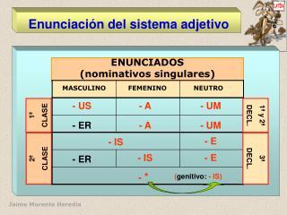 Enunciaci n del sistema adjetivo