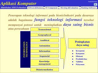 Penerapan teknologi informasi pada bisnis