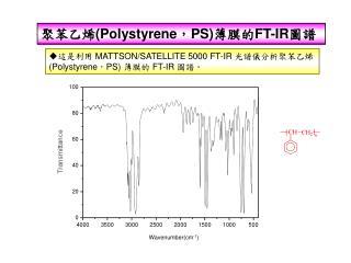 Polystyrene,PSFT-IR