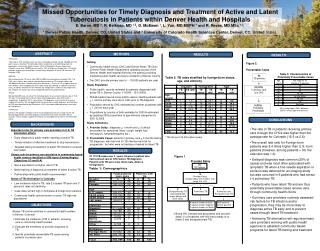 Missed Opportunities for Timely Diagnosis and Treatment of Active and Latent Tuberculosis in Patients within Denver Heal