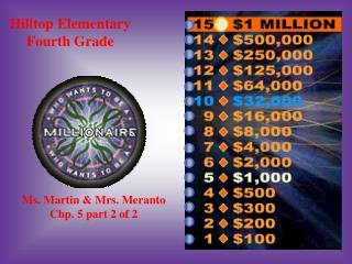 Hilltop Elementary Fourth Grade