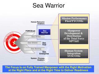 Sea Warrior