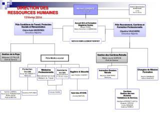 Instruction Dossiers Retraite  Maryl ne BERTRAND R f rente