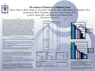 The Abuse of Women is a Pediatric Issue  Terri L. Weaver, Ph.D., Patrice L. Pye, Ph.D., Heidi M. Sallee, MD, Melissa L.
