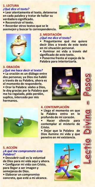 Lectio Divina - Pasos