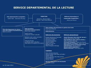 SERVICE DEPARTEMENTAL DE LA LECTURE