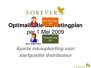 Optimalisatie Marketingplan per 1 Mei 2009