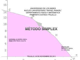 UNIVERSIDAD DE LOS ANDES NUCLEO UNIVERSITARIO  RAFAEL RANGEL  DEPARTAMENTO FISICA Y MATEMATICA PAMPANITO ESTADO TRUJILLO