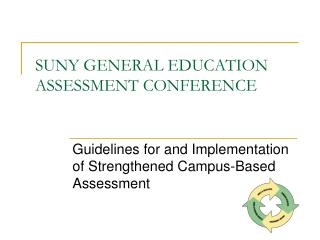 SUNY GENERAL EDUCATION ASSESSMENT CONFERENCE