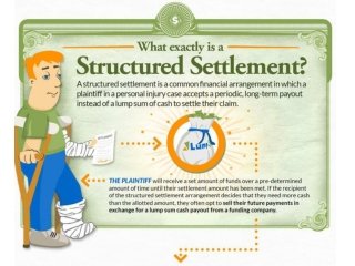 Infographic on Structured Settlement and Annuity Payments