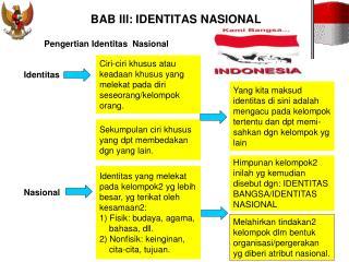 BAB III: IDENTITAS NASIONAL