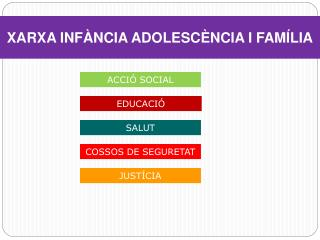 XARXA INF NCIA ADOLESC NCIA I FAM LIA