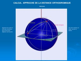 CALCUL  APPROCHE DE LA DISTANCE ORTHODROMIQUE  PIPS 2010
