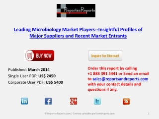 Leading Microbiology Market Analysis 2014