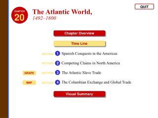 The Atlantic World,  1492 1800