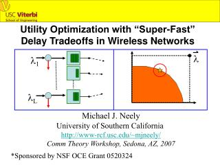 Utility Optimization with  Super-Fast  Delay Tradeoffs in Wireless Networks
