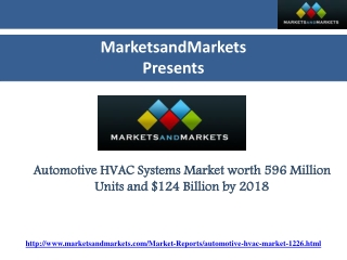 Automotive HVAC Systems Market worth 596 Million Units and $