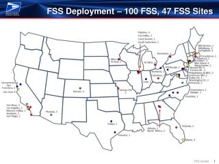 FSS Deployment   100 FSS, 47 FSS Sites