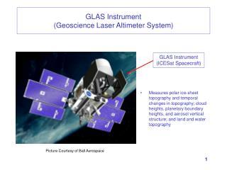 GLAS Instrument Geoscience Laser Altimeter System
