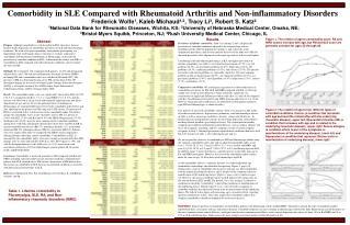 Comorbidity in SLE Compared with Rheumatoid Arthritis and Non-inflammatory Disorders  Frederick Wolfe1, Kaleb Michaud1,2