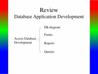Review Database Application Development