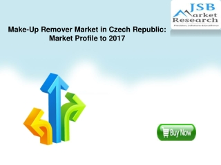 Make-Up Remover Market in Czech Republic: Market Profile to