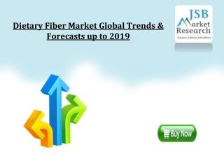 Dietary Fiber Market Global Trends