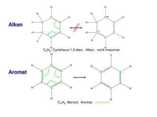 C6H8: Cyclohexa-1,3-dien,  Alken,  nicht mesomer