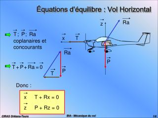 quations d  quilibre : Vol Horizontal