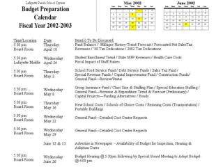 Budget Preparation Calendar