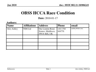 OBSS HCCA Race Condition