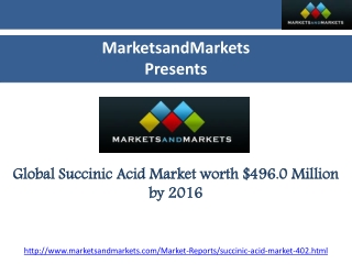 Succinic Acid Market-Global Trends