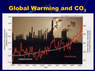 Global Warming and CO2 Greenhouse Effect