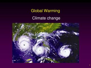 Global warming: Introduction