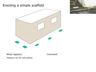 Erecting a simple scaffold