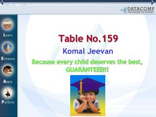 Table No.159
