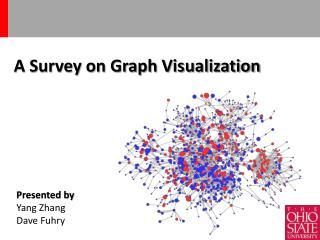 A Survey on Graph Visualization