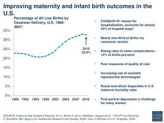 Improving maternity and infant birth outcomes in the U.S.