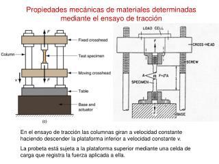 Propiedades mec nicas de materiales determinadas mediante el ensayo de tracci n