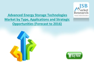 Advanced Energy Storage Technologies Market by Type, Applica