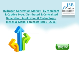 Hydrogen Generation Market - by Merchant