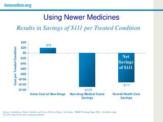 Source: Lichtenberg, Frank.  Benefits and Costs of Newer Drugs: An Update.  NBER Working Paper 8996.  Available online 0