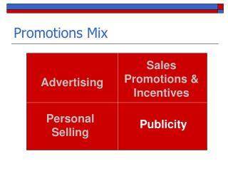 Promotions Mix